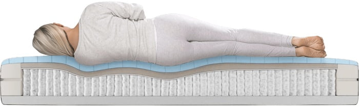 OTTY mattress comfort level